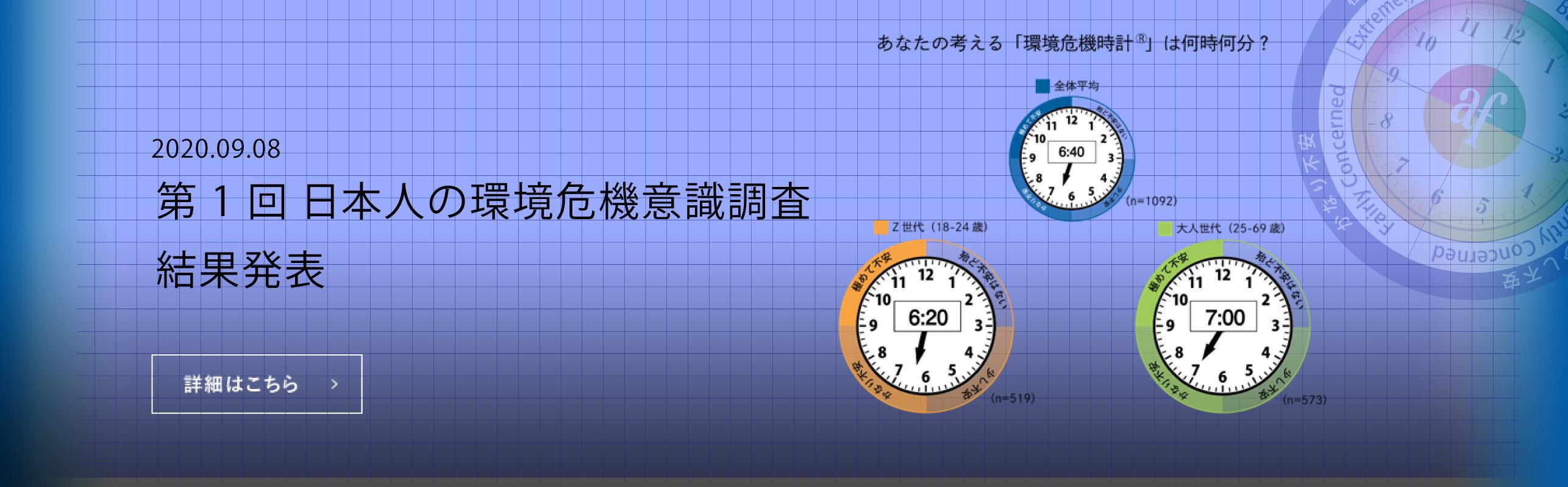 第1回 日本人の環境危機意識調査 結果発表