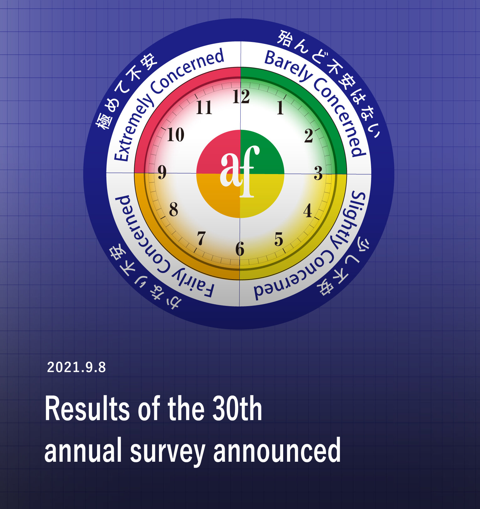 Results of the 30th annual
