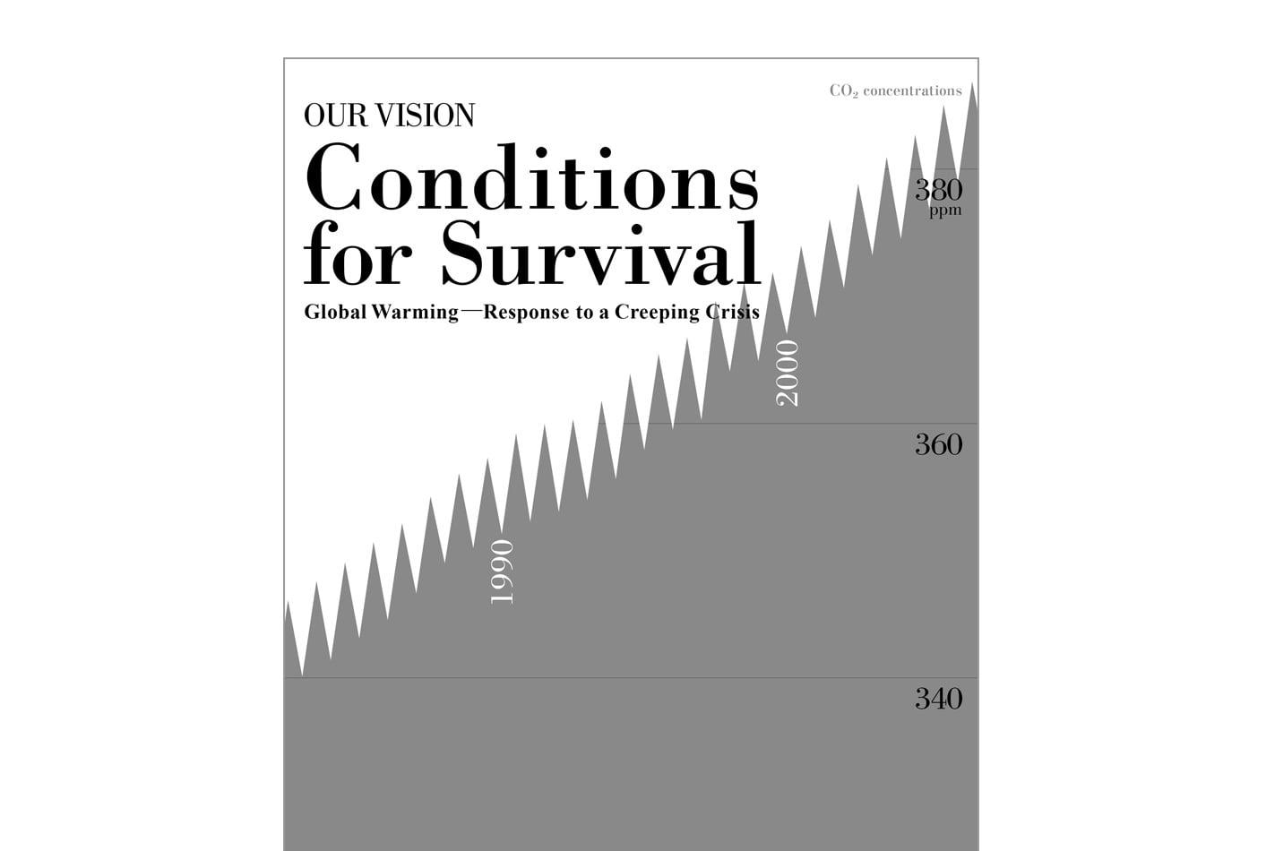Our Vision: Conditions for Survival